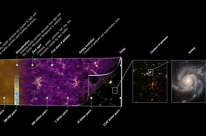 Cosmologia: A teoria do Big Bang – II